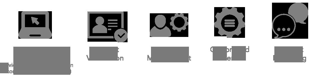 mediaguru-wechat-public-platform-services
